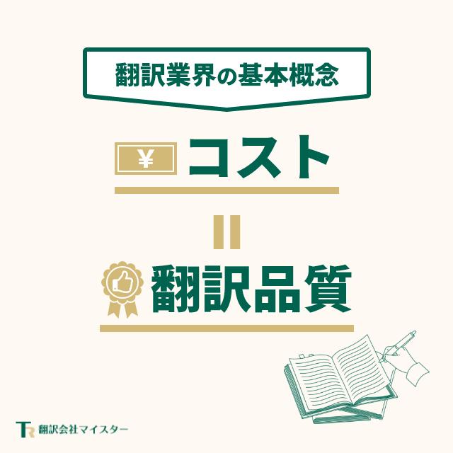 翻訳業界の基本概念 コスト=翻訳品質
